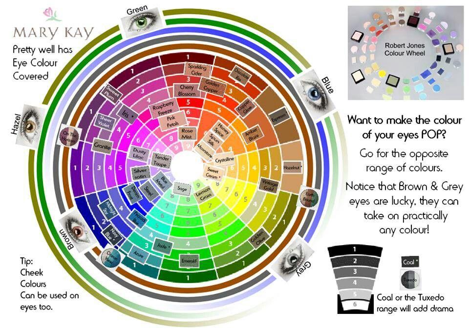 En esta rueda de colorimetria podrás ver que tonos de