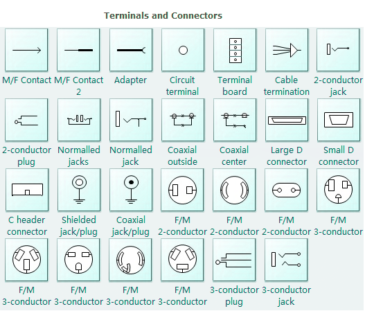 a cheat sheet with 13 charts to understand symbols in electrical rh pinterest co uk Electrical Circuits Cheat Sheet Electronic Formulas Cheat Sheet