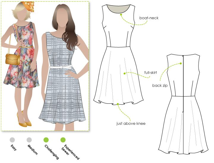 Anthea Dress | patrones | Pinterest | Costura, Crear ropa y Vestidos