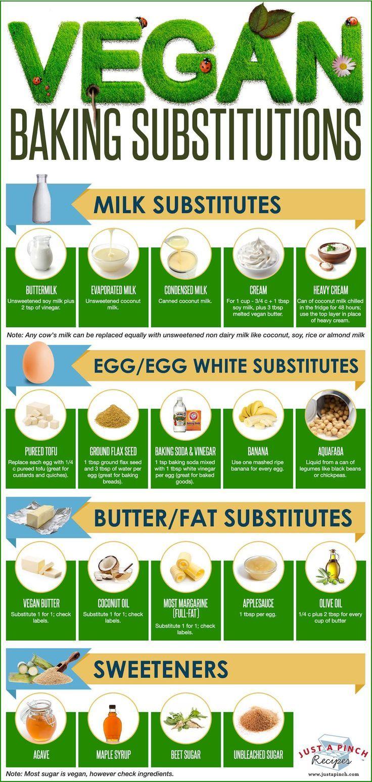 Vegan Baking Substitutions Vegan Baking Substitutes Vegan Recipes Vegan Foods