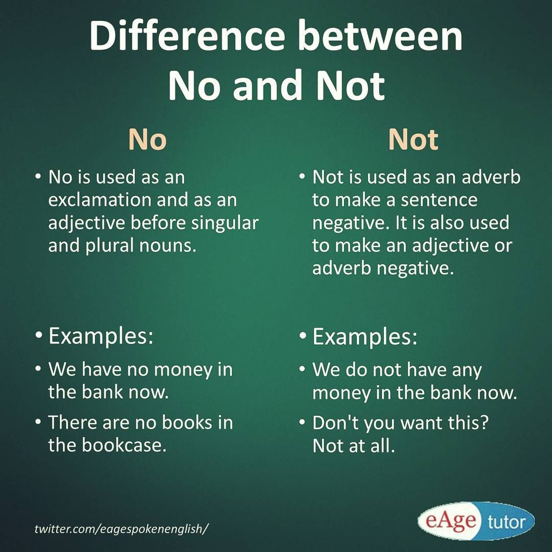 Difference Between No And Not Learn English