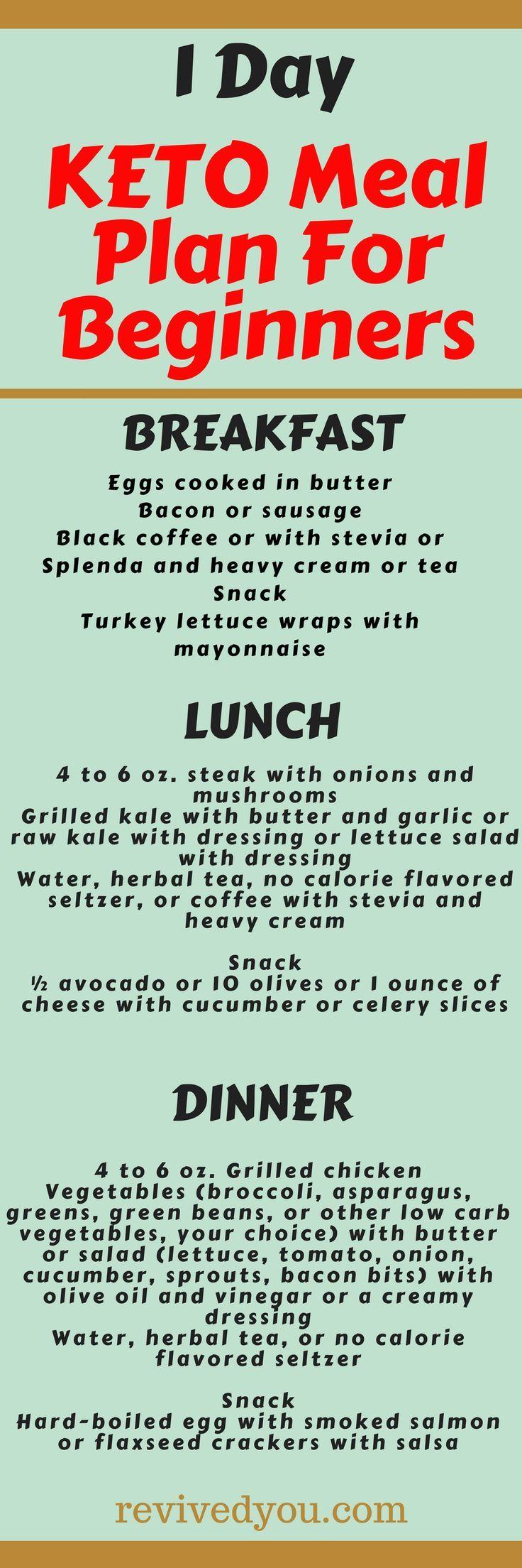 Pin On Keto Diet Recipes