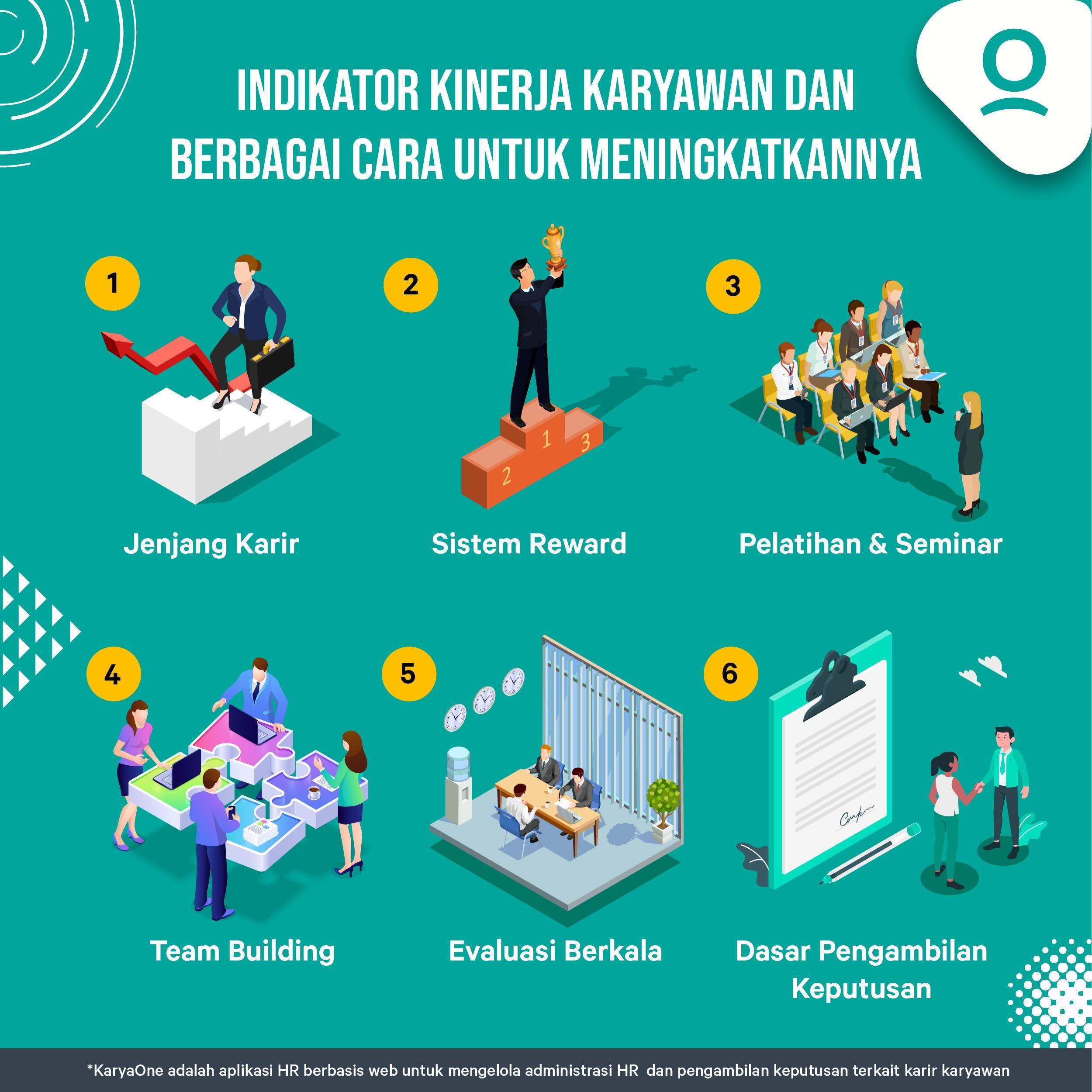 Perusahaan Yang Baik Tentu Merupakan Perusahaan Yang Mampu Memberikan Ruang Bagi Para Karyawannya Untuk Memberikan Kemampuan Terbai Startup Aplikasi Infografis