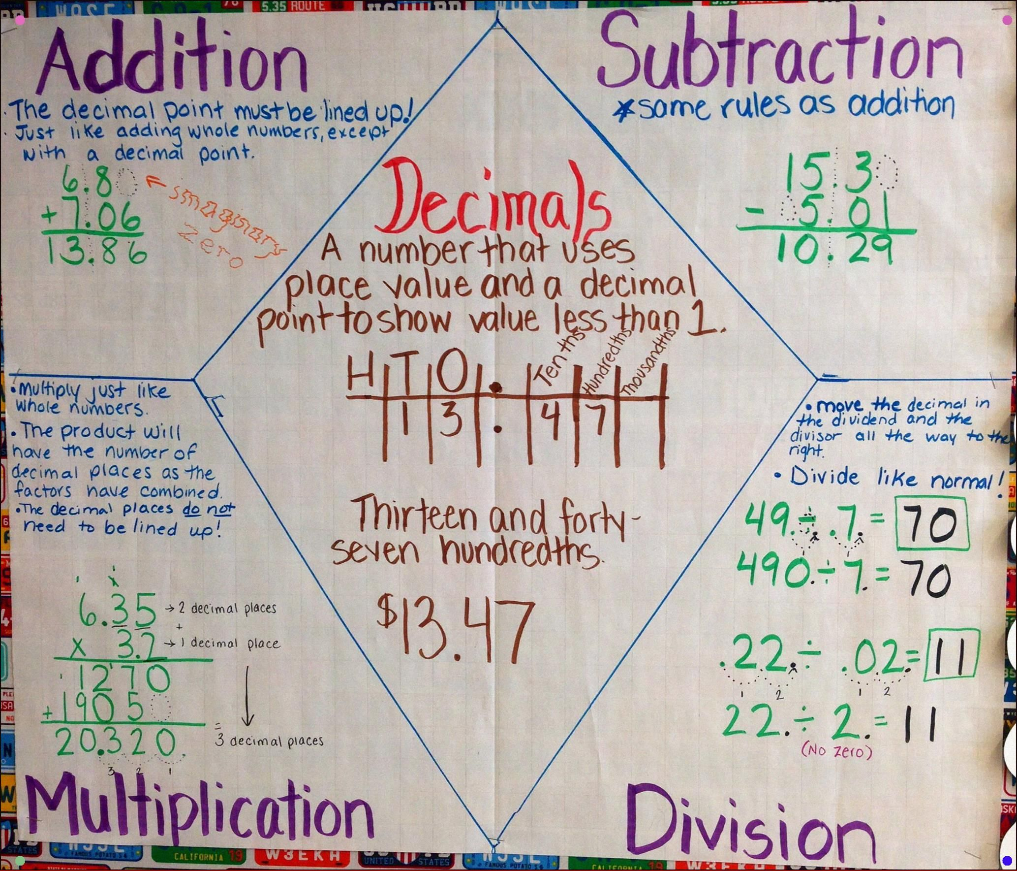 Adding Subtracting Multiplying Dividing Decimals Math Instruction Sixth Grade Math Fifth Grade Math Adding and subtracting decimals grade 5