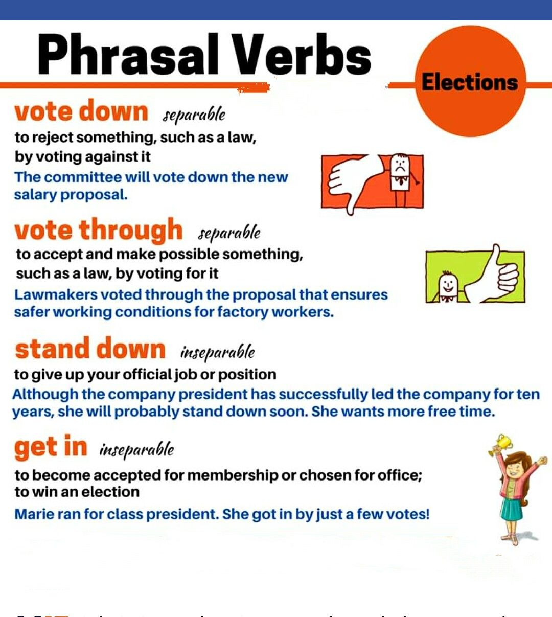 Pin By Fasttrack English On Ok Celebration Learn English English Phrases English Language Learning [ 1207 x 1080 Pixel ]