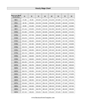 This Printable Chart Lets Employees And Employers See The Total Annual Pay Based On Hourly Rate Times The Number Of Hours Per Week W Printable Chart Chart Wage