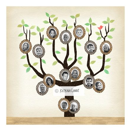 Stammbaum Deiner Familie mit Fotos | Stammbaum, Familien und Deins