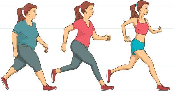 Combien de temps perdre du poids