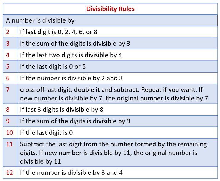 2 Digit Math Worksheets Divisibility Rules Divisibility Rules Divisibility Rules Activities Math Worksheets