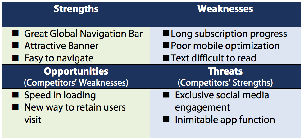 apple iphone swot essay Description scholarly activity: research apple inc and compile a swot analysis identifying a minimum of four elements under each of the strengths, weaknesses.