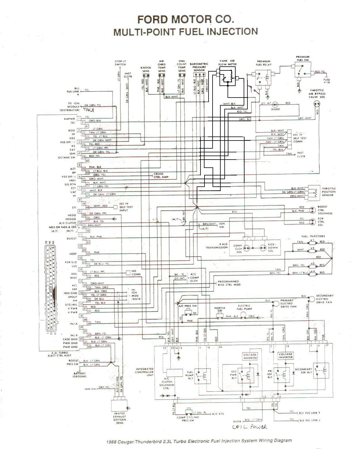 Wiring Diagram For Lights In A 1986 Ford F150 1986 F150 351w Wiring Diagram Hot Rod Forum Hotrodders Bullet 1995 Ford F150 F150 Electrical Wiring Diagram