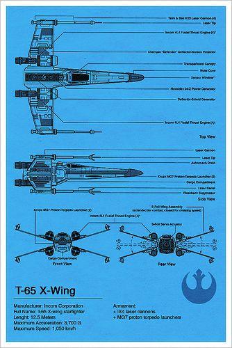 X wing blueprint star wars aviones de avin y el mundo the t 65 x wing starfighter blueprint by vespertin the x wing malvernweather Gallery