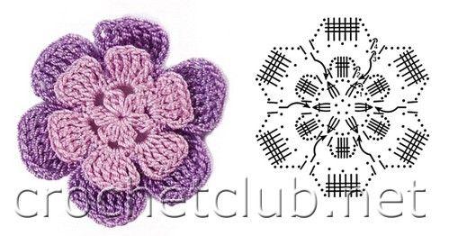 Fleurs Au Crochet Flower Crochet Flowers Crochet Crochet Patterns