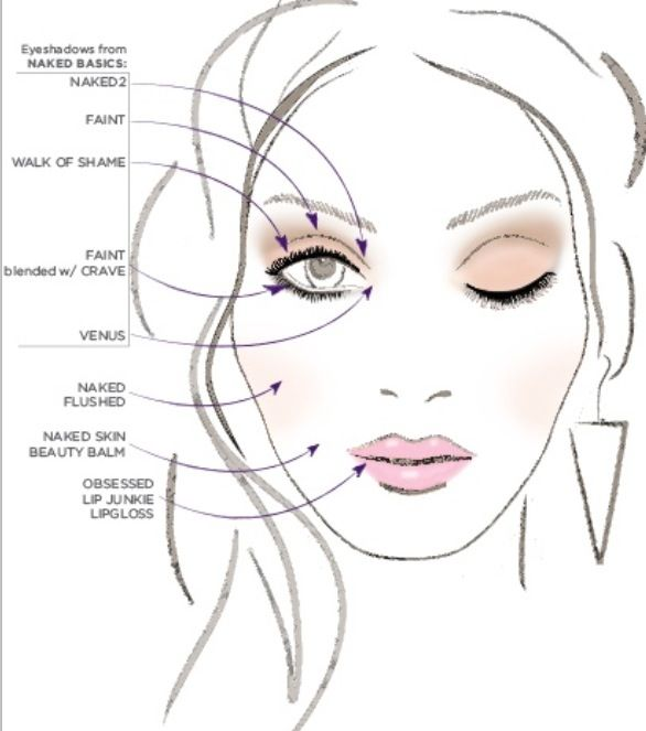Makeup By Laura Fotdgunmetal Inspired By Ud Spring Chart 2011