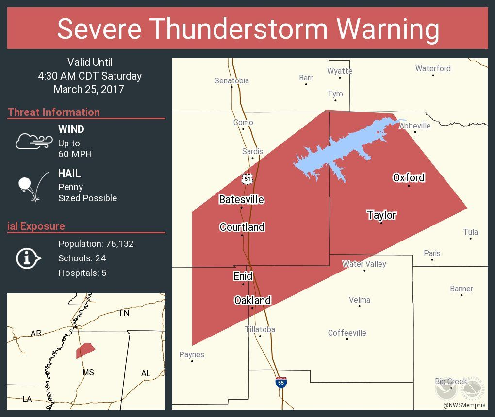 Severe Thunderstorm Warning continues for Oxford MS, Batesville MS ...