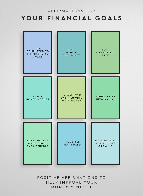 Affirmation Cards Vision Board Printable Vision Board
