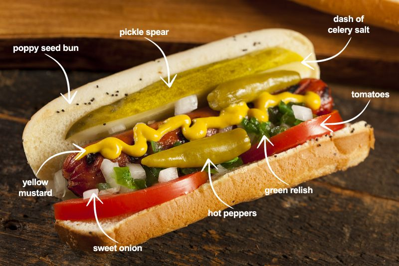 Dress The Dog New York Vs Chicago Style Hot Dogs Dog Recipes