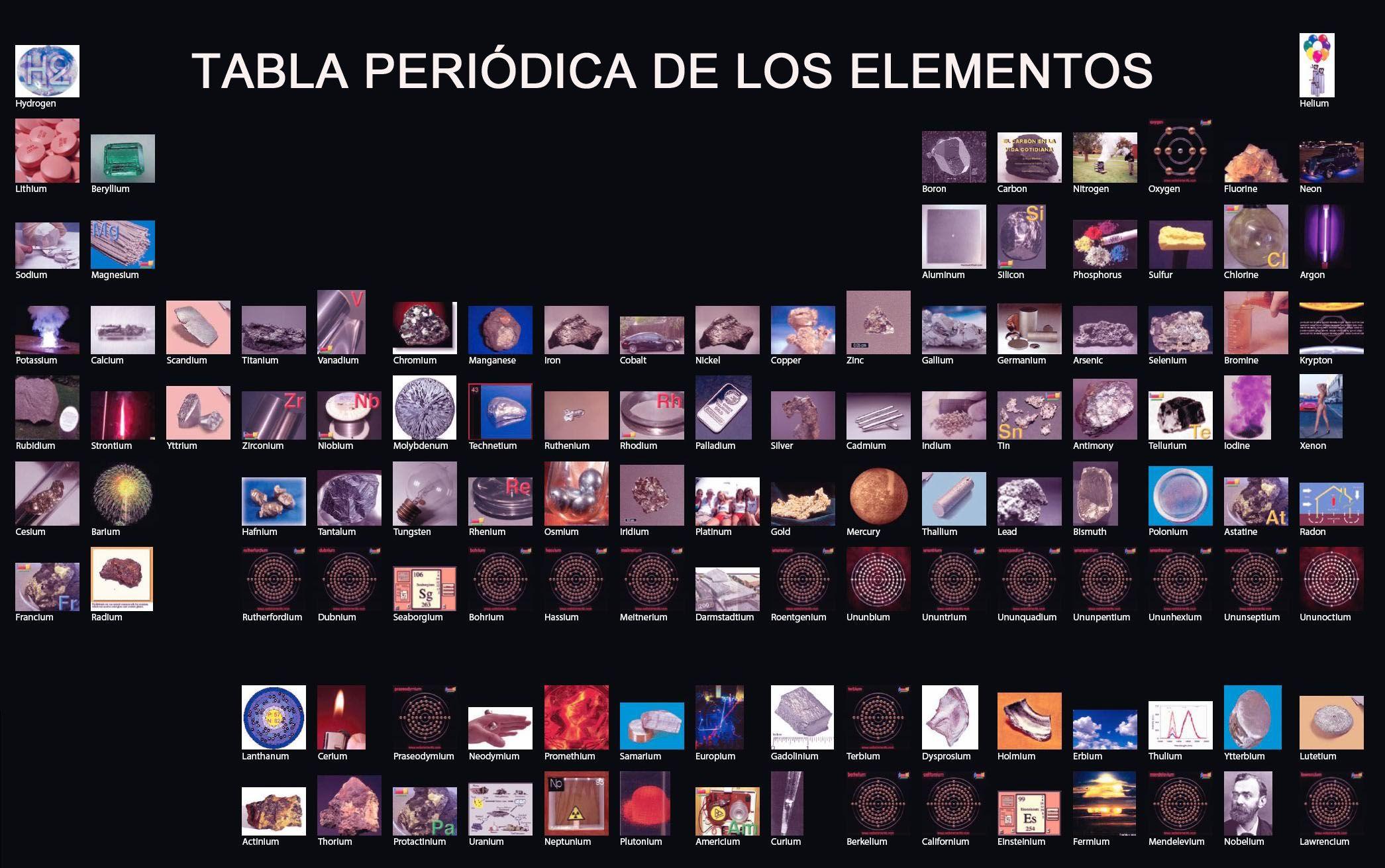 Tabla peridica de los elementos actiludis qumica pinterest tabla peridica de los elementos actiludis urtaz Images