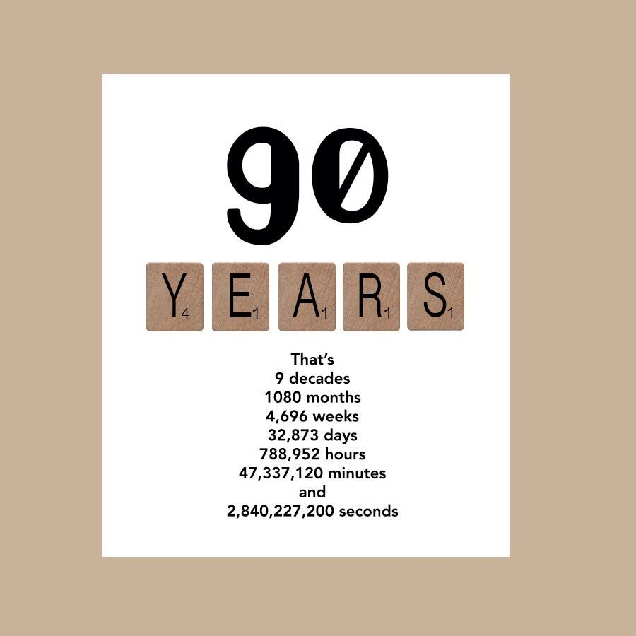 90th Birthday Card Milestone The Big 90 1926 By