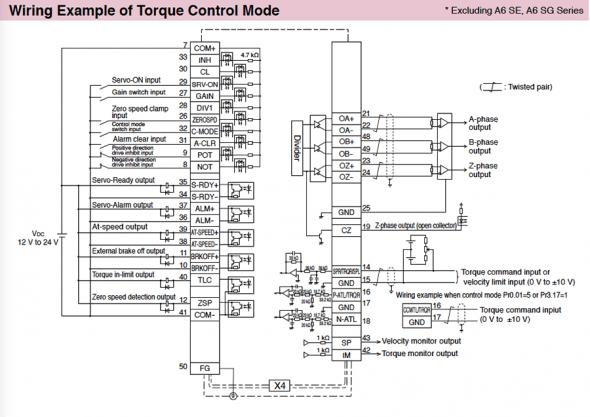 Prime Servo Drive Wiring Diagram Diagram Diagram Wire Wiring Digital Resources Spoatbouhousnl