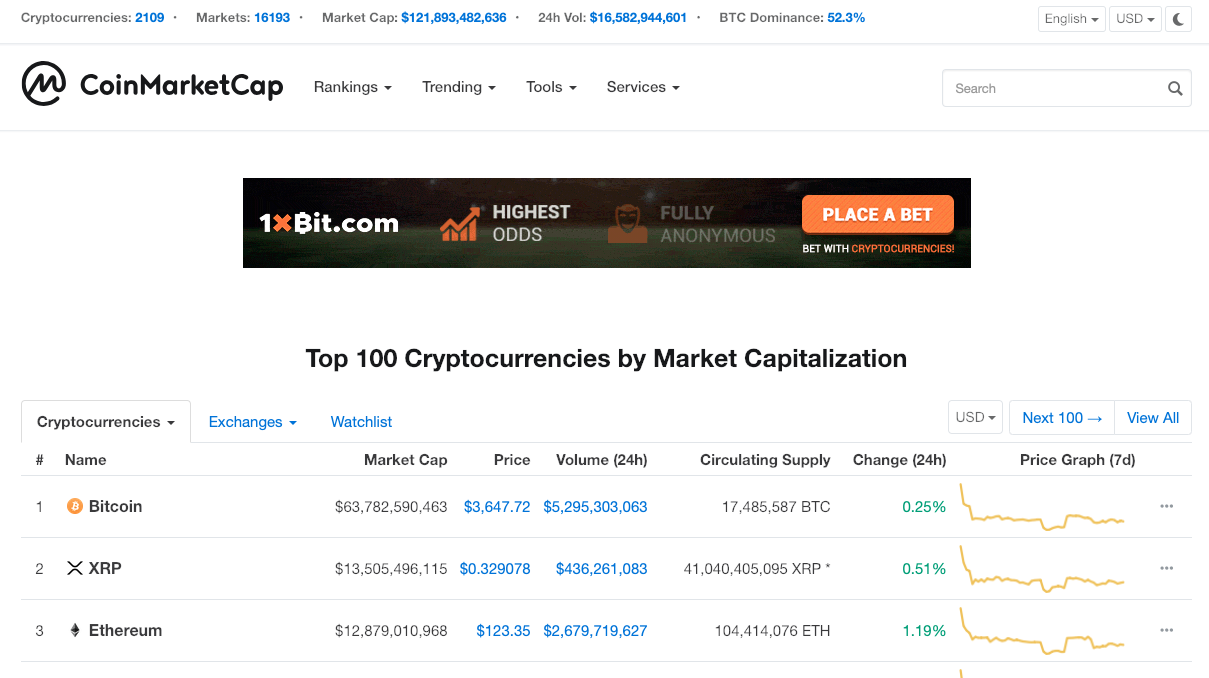 coinmarketcap cryptocurrency market capitalizations