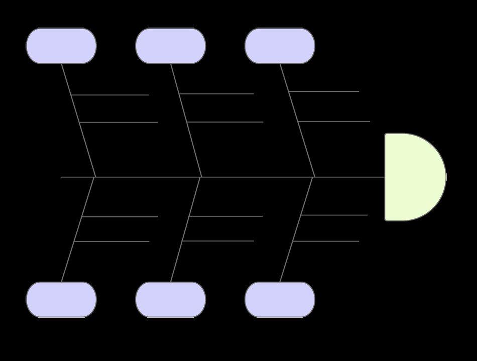 25 Fishbone Diagram Template Doc in 2020   Flow chart ...