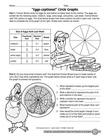 Eggs Ceptional Circle Graphs Lesson Plans The Mailbox Math Worksheets 5th Grade Worksheets 5th Grade Math Thanksgiving division worksheets 5th