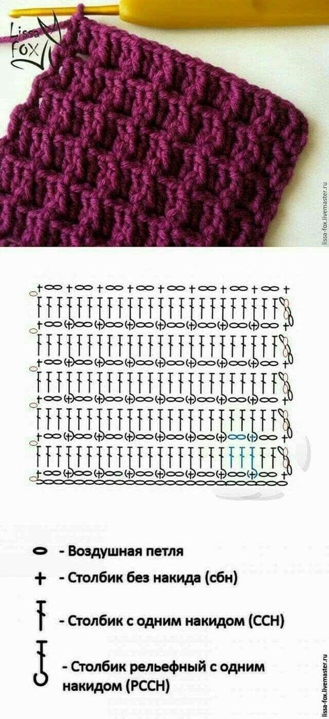 Crochet stitch chart pattern | Crochet stitch pattern | Pinterest ...