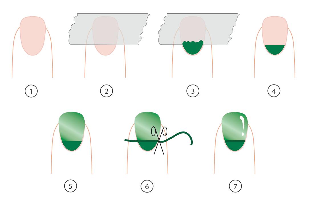 Comment faire un nailart avec des vernis holographics ?