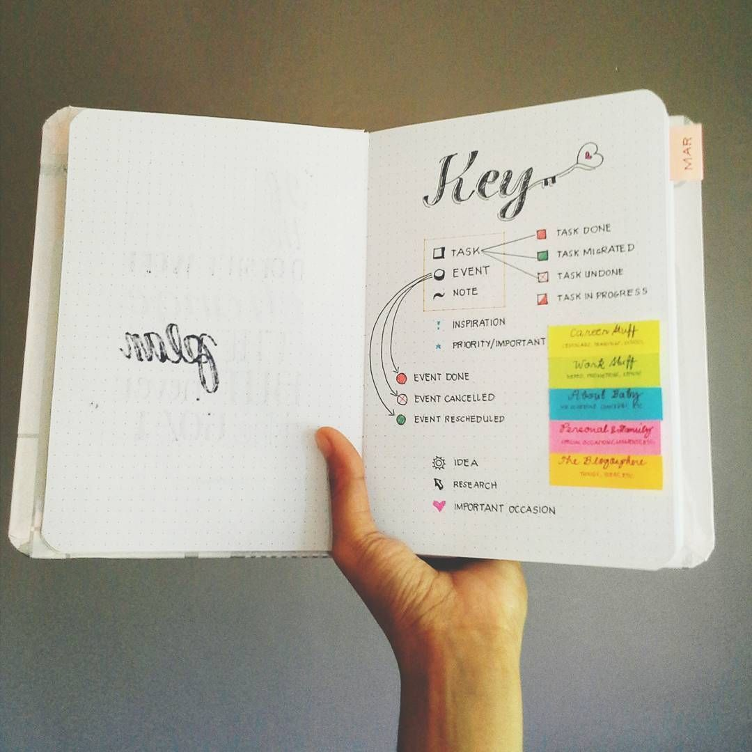 33  simple bullet journal ideas to simplify your daily activity