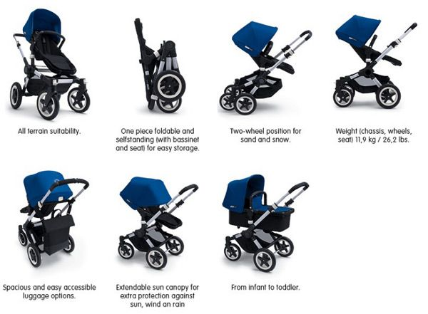 Bugaboo Buffalo Finally You Can Fold That With The Seat Attached