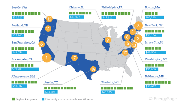 Theres So Much Debate Around The Cost Of Solar This Article Breaks - Solar-panel-map-us