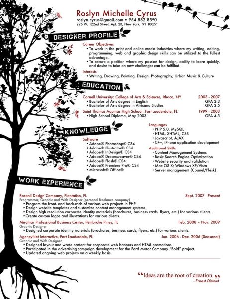 Love this tree Not sure if it\u0027ll work for me Perhaps use on - waitress resume