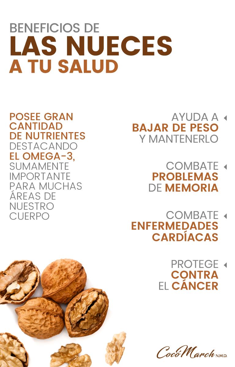 Cuáles Son Los Beneficios De Las Nueces Coco March Beneficios De Alimentos Frutas Y Verduras Beneficios Nutrición