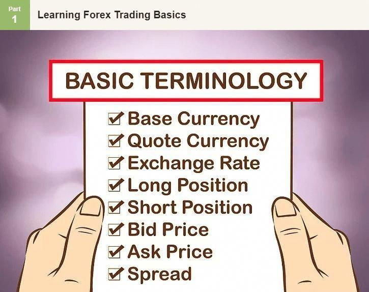 How To Trade Forex Daily Fx Signals