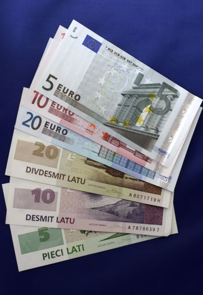 17 Most Expensive Currencies In The World Latvia Currency Lats Value Of 1 Against Dollar 89 Ru Rs 112 76 Highest