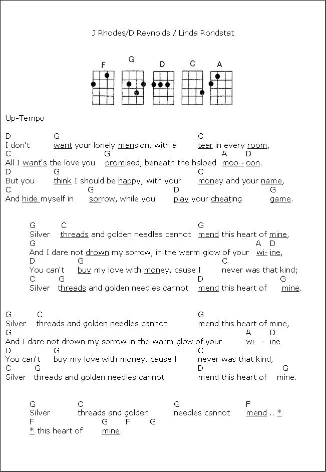 Ukulele Songs Chords
