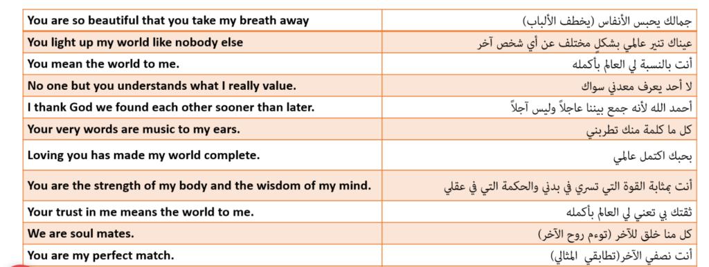 احبك بالانجليزي Learn English You Mean The World To Me Understanding
