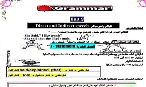 مذكرة جرامر تانية ثانوى الترم الثاني منهج جديد نتعلم ببساطة Direct And Indirect Speech Indirect Speech Speech