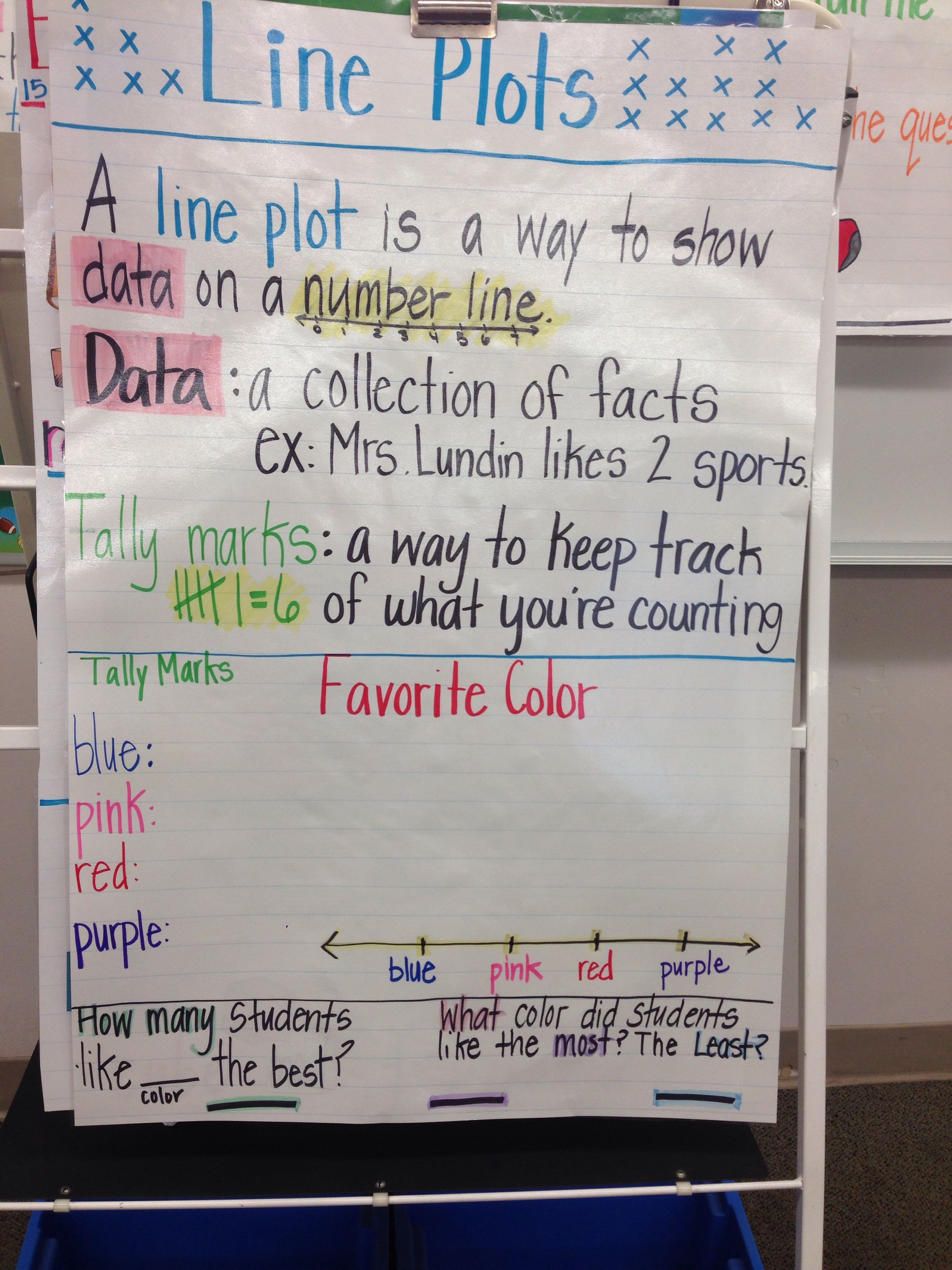 Line Plot Worksheet Grade 2