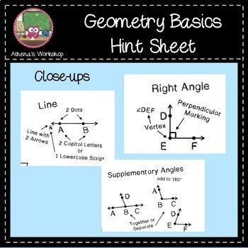 Pin by Athena\'s Workshop on Geometry Basics | Pinterest | Geometry ...