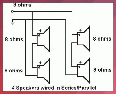 Uncategorized Basics Music Online Shavano Speakers Wiring Wiring Speakers Speaker Wire Subwoofer Wiring