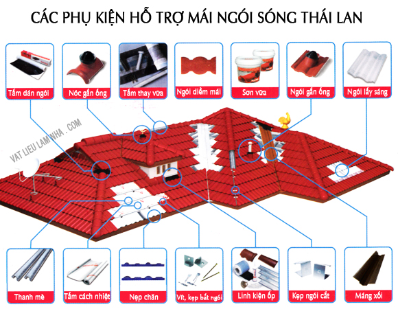Ngoi Lợp Song Thai Lan Cpac Monier Khung Keo Thep Lợp Mai Ngoi Thai Lan Ngoi