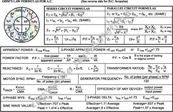 Alternating Current Z Formulas Ohm U0026 39 S Law Formula Card