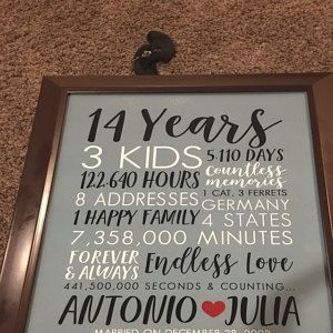 Anniversary Gifts For Husbands Any Year Anniversary Art Customized For You 14th Anniversary 14 Years Wedding Anniversary Gifts Wf488 14th Anniversary Gifts Anniversary Gifts Anniversary Gifts For Husband