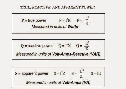 True Reactive And Apparent Power Electrical Engineering Pics True Reactive And Apparent Power Electronic Engineering Power Electrical Engineering