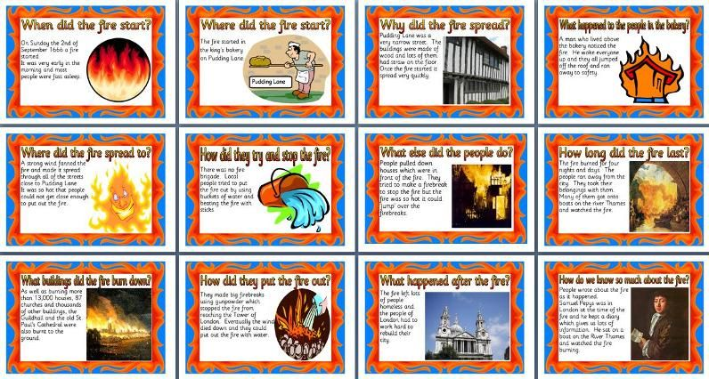 Great fire of london timeline ks1 school pinterest great fire great fire of london timeline ks1 ibookread Read Online