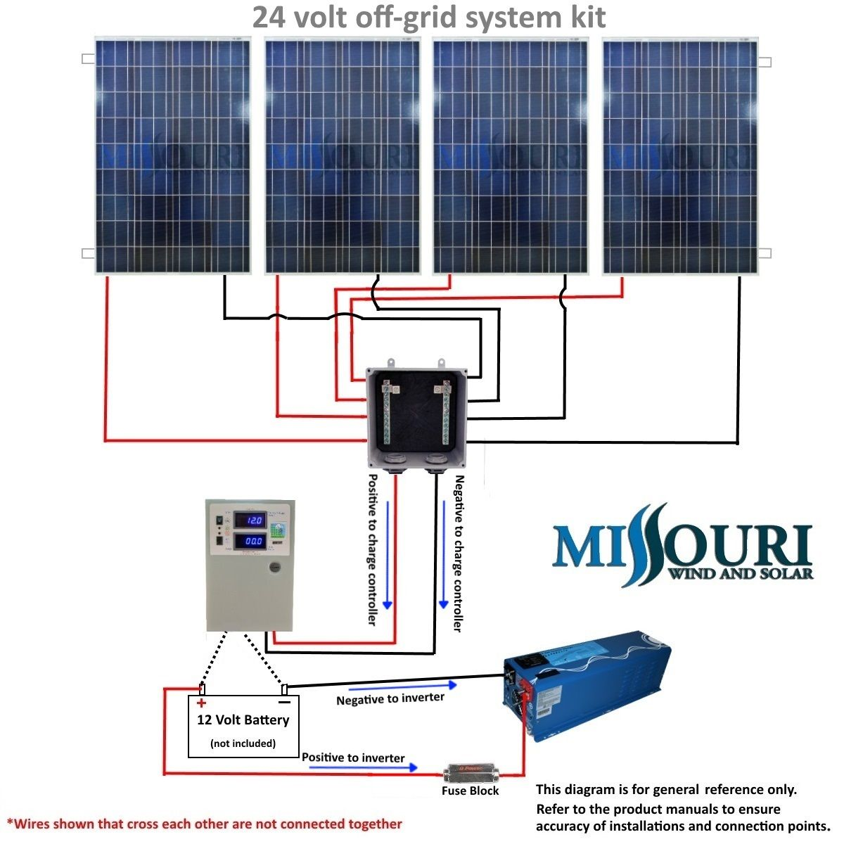 Off Grid Solar Wiring Diagram 24v Diy Enthusiasts Diagrams 1000 Watt 24 Volt Panel Kit Techno Pinterest Rh Com Systems Schematic