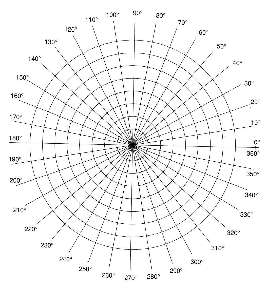 Free Printable Circle Graph Paper