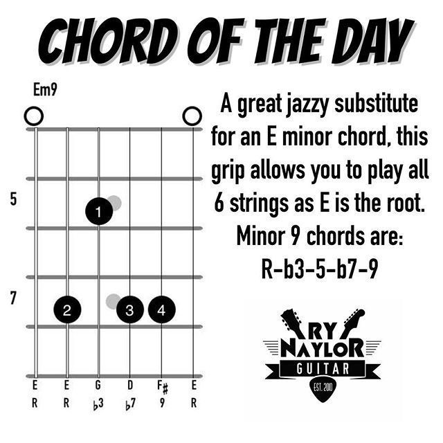 Chord Library Em9 Music Pinterest Guitars Guitar Chords And